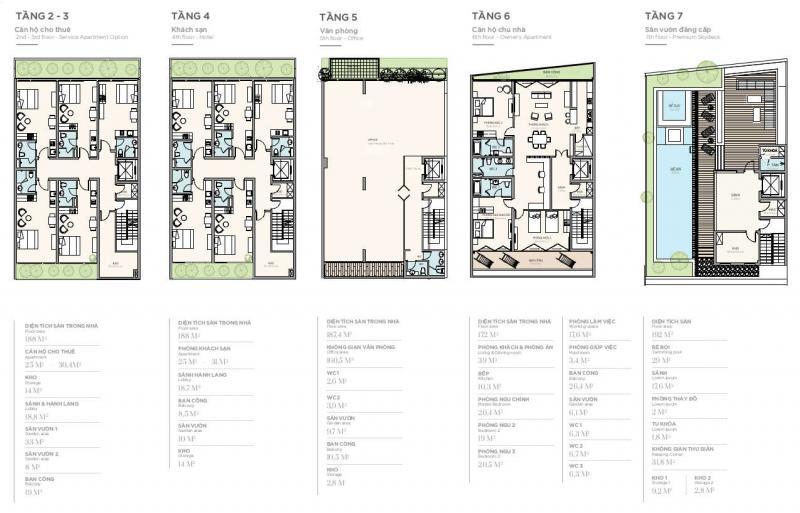 Mặt bằng nhà phố Marina Arc Ecopark - Căn điển hình - Tầng 2-3-4-5-6-7